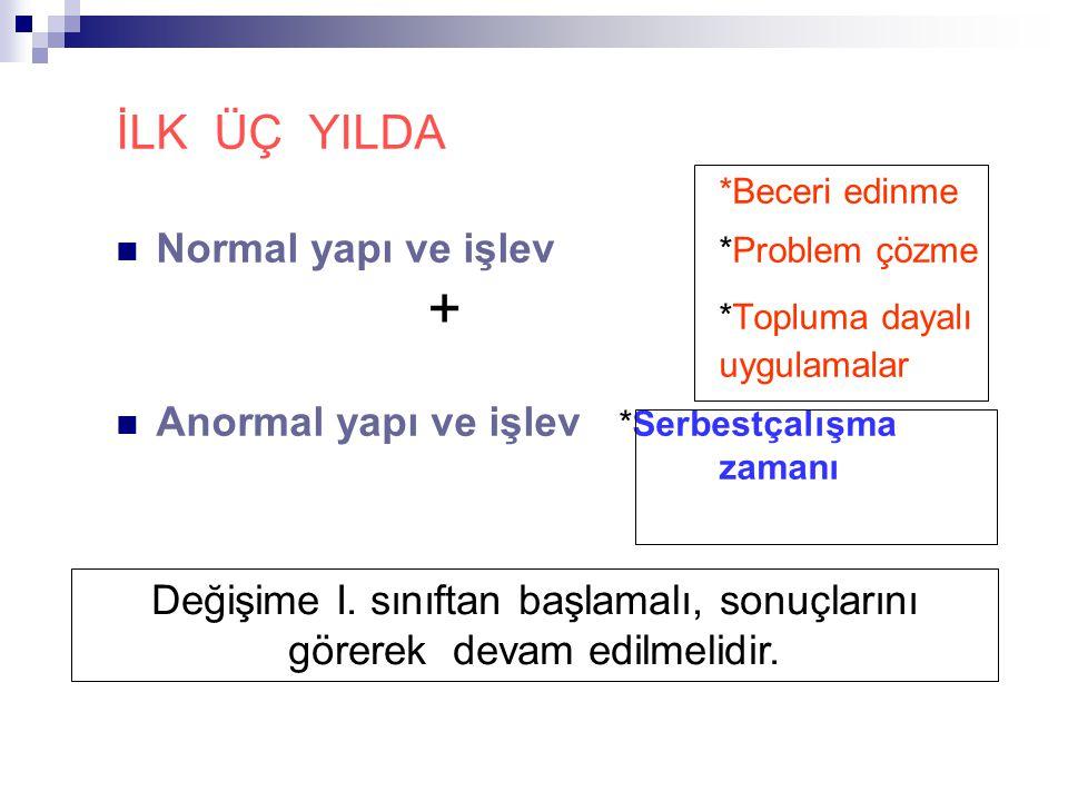 1.sınıfNormal yapı ve işlevAnormal yapı ve işlev Topluma dayalı uygulama 2.sınıfNormal yapı ve işlev Anormal yapı ve işlev Topluma dayalı uygulama 3.sınıfNor mal yapı Anormal yapı ve işlev Topluma dayalı uygulama İLK 3 YIL MÜFREDAT YAPISI