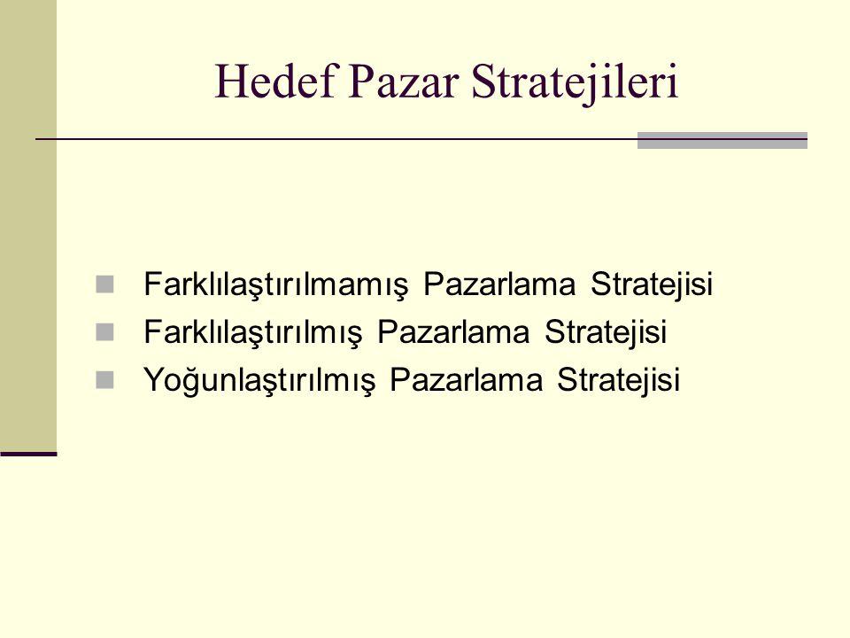 Hedef Pazar Stratejileri Farklılaştırılmamış Pazarlama Stratejisi Farklılaştırılmış Pazarlama Stratejisi Yoğunlaştırılmış Pazarlama Stratejisi