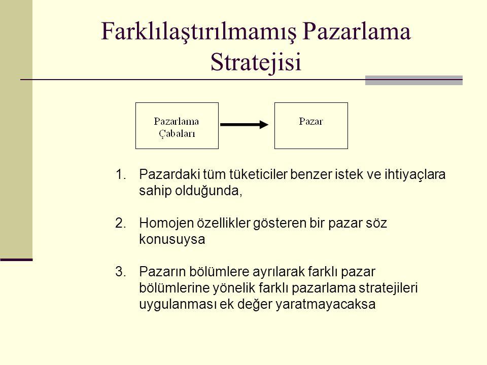 Farklılaştırılmamış Pazarlama Stratejisi 1.Pazardaki tüm tüketiciler benzer istek ve ihtiyaçlara sahip olduğunda, 2.Homojen özellikler gösteren bir pa