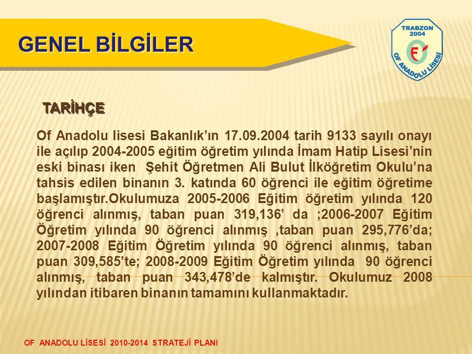 GENEL BİLGİLER TARİHÇE Of Anadolu lisesi Bakanlık'ın 17.09.2004 tarih 9133 sayılı onayı ile açılıp 2004-2005 eğitim öğretim yılında İmam Hatip Lisesi'