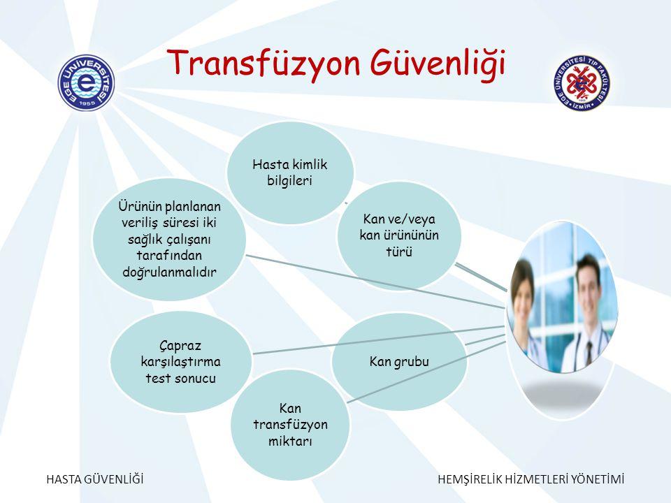 HASTA GÜVENLİĞİHEMŞİRELİK HİZMETLERİ YÖNETİMİ Transfüzyon Güvenliği Hasta kimlik bilgileri Kan ve/veya kan ürününün türü Kan grubu Kan transfüzyon mik