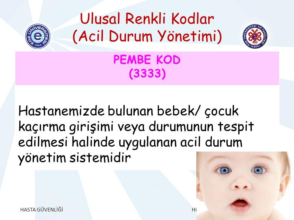 HASTA GÜVENLİĞİHEMŞİRELİK HİZMETLERİ YÖNETİMİ Ulusal Renkli Kodlar (Acil Durum Yönetimi) PEMBE KOD (3333) Hastanemizde bulunan bebek/ çocuk kaçırma gi