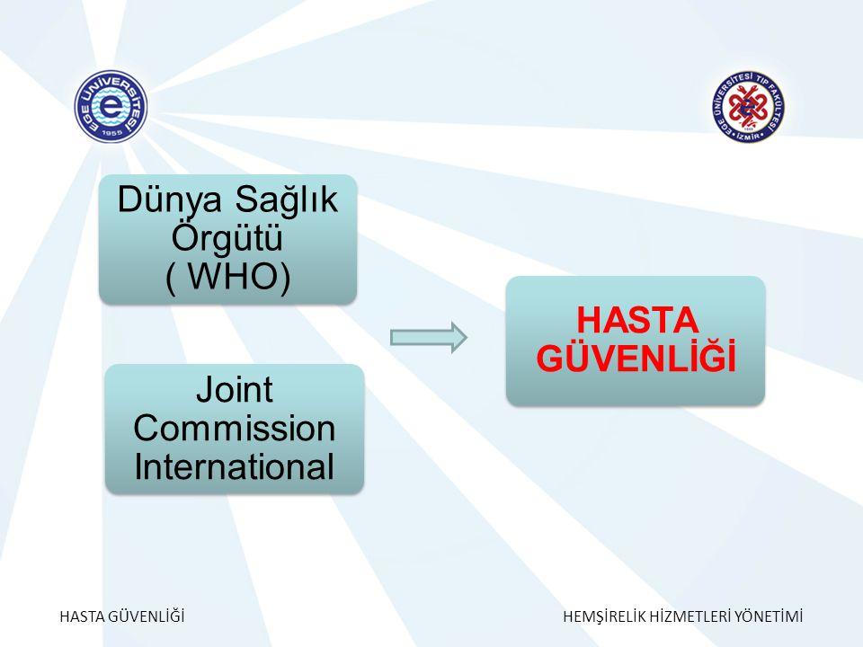 HASTA GÜVENLİĞİHEMŞİRELİK HİZMETLERİ YÖNETİMİ Dünya Sağlık Örgütü ( WHO) Joint Commission International HASTA GÜVENLİĞİ
