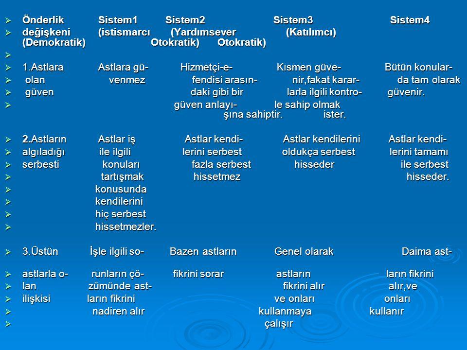  ÖnderlikSistem1 Sistem2 Sistem3 Sistem4  değişkeni(istismarcı (Yardımsever (Katılımcı) (Demokratik) Otokratik) Otokratik)   1.AstlaraAstlara gü-