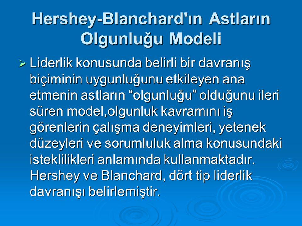"""Hershey-Blanchard'ın Astların Olgunluğu Modeli  Liderlik konusunda belirli bir davranış biçiminin uygunluğunu etkileyen ana etmenin astların """"olgunlu"""