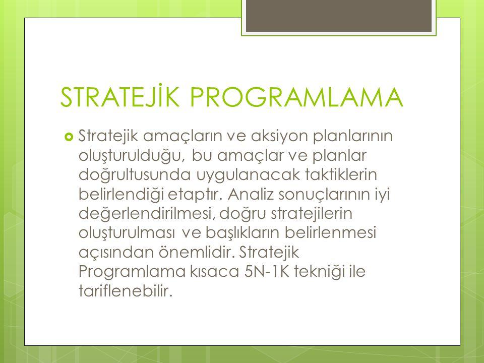 STRATEJİK PROGRAMLAMA  Stratejik amaçların ve aksiyon planlarının oluşturulduğu, bu amaçlar ve planlar doğrultusunda uygulanacak taktiklerin belirlendiği etaptır.