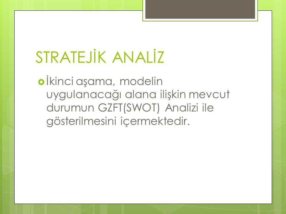 STRATEJİK ANALİZ  İkinci aşama, modelin uygulanacağı alana ilişkin mevcut durumun GZFT(SWOT) Analizi ile gösterilmesini içermektedir.