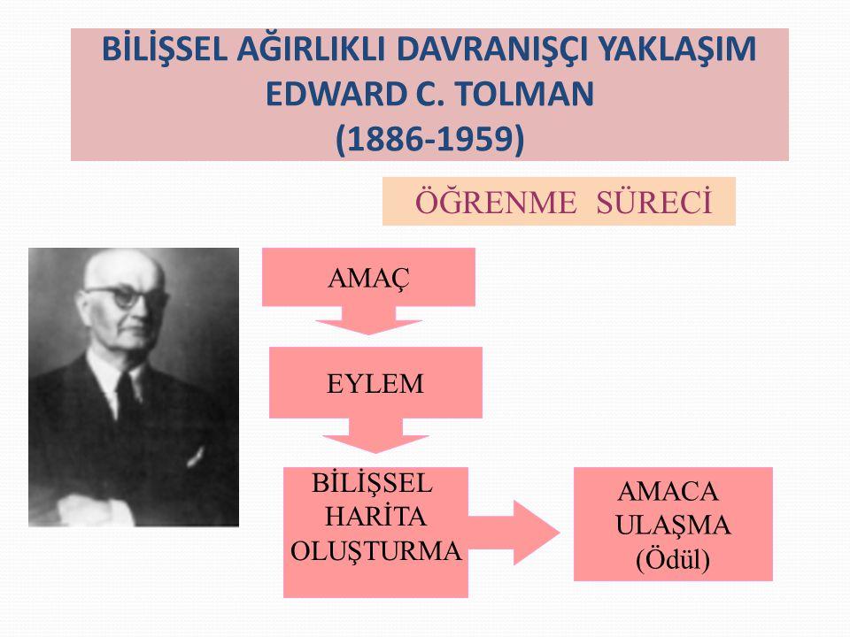 BİLİŞSEL AĞIRLIKLI DAVRANIŞÇI YAKLAŞIM EDWARD C. TOLMAN (1886-1959) AMAÇ EYLEM BİLİŞSEL HARİTA OLUŞTURMA AMACA ULAŞMA (Ödül) ÖĞRENME SÜRECİ