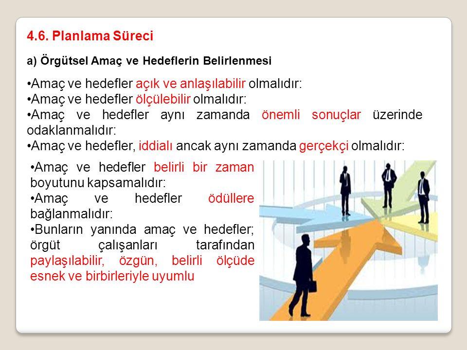 4.6. Planlama Süreci a) Örgütsel Amaç ve Hedeflerin Belirlenmesi Amaç ve hedefler açık ve anlaşılabilir olmalıdır: Amaç ve hedefler ölçülebilir olmalı