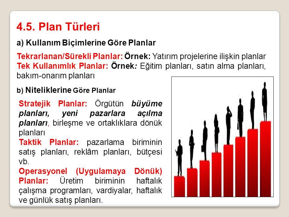 4.5. Plan Türleri a) Kullanım Biçimlerine Göre Planlar Tekrarlanan/Sürekli Planlar: Örnek: Yatırım projelerine ilişkin planlar Tek Kullanımlık Planlar