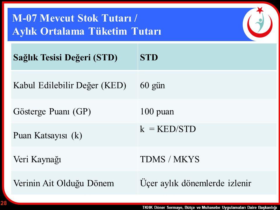 Sağlık Tesisi Değeri (STD)STD Kabul Edilebilir Değer (KED)60 gün Gösterge Puanı (GP)100 puan Puan Katsayısı (k) k = KED/STD Veri KaynağıTDMS / MKYS Ve