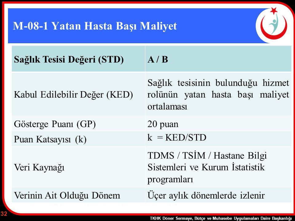 M-08-1 Yatan Hasta Başı Maliyet Sağlık Tesisi Değeri (STD)A / B Kabul Edilebilir Değer (KED) Sağlık tesisinin bulunduğu hizmet rolünün yatan hasta baş