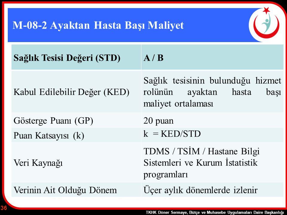 M-08-2 Ayaktan Hasta Başı Maliyet Sağlık Tesisi Değeri (STD)A / B Kabul Edilebilir Değer (KED) Sağlık tesisinin bulunduğu hizmet rolünün ayaktan hasta