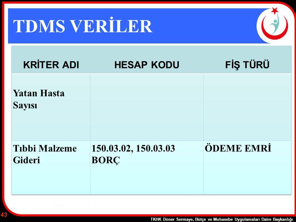 TDMS VERİLER TKHK Döner Sermaye, Bütçe ve Muhasebe Uygulamaları Daire Başkanlığı 43