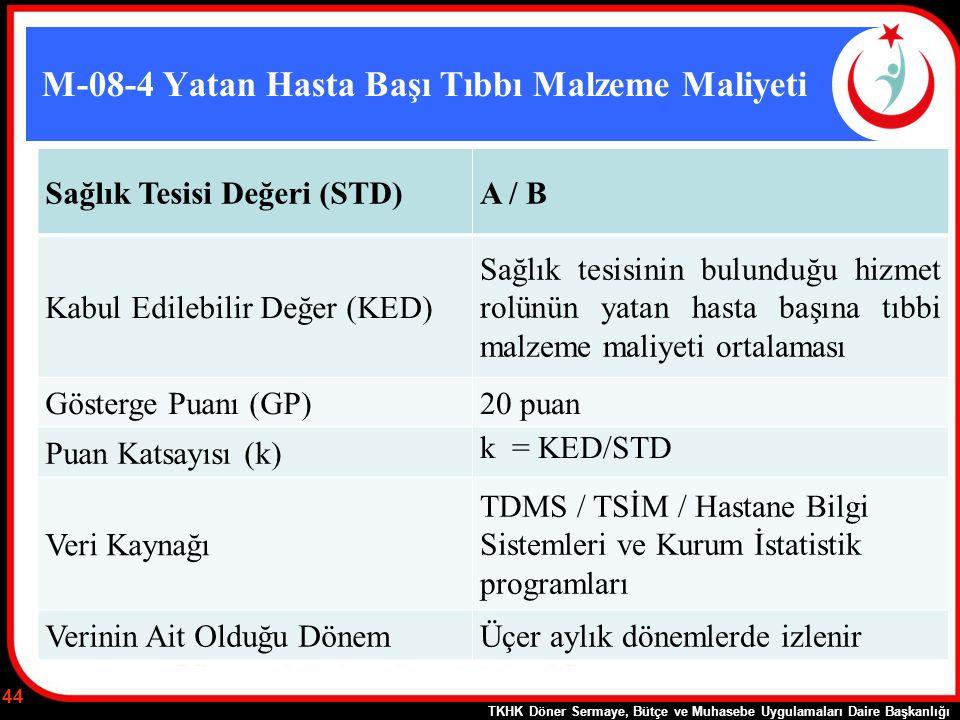 M-08-4 Yatan Hasta Başı Tıbbı Malzeme Maliyeti Sağlık Tesisi Değeri (STD)A / B Kabul Edilebilir Değer (KED) Sağlık tesisinin bulunduğu hizmet rolünün