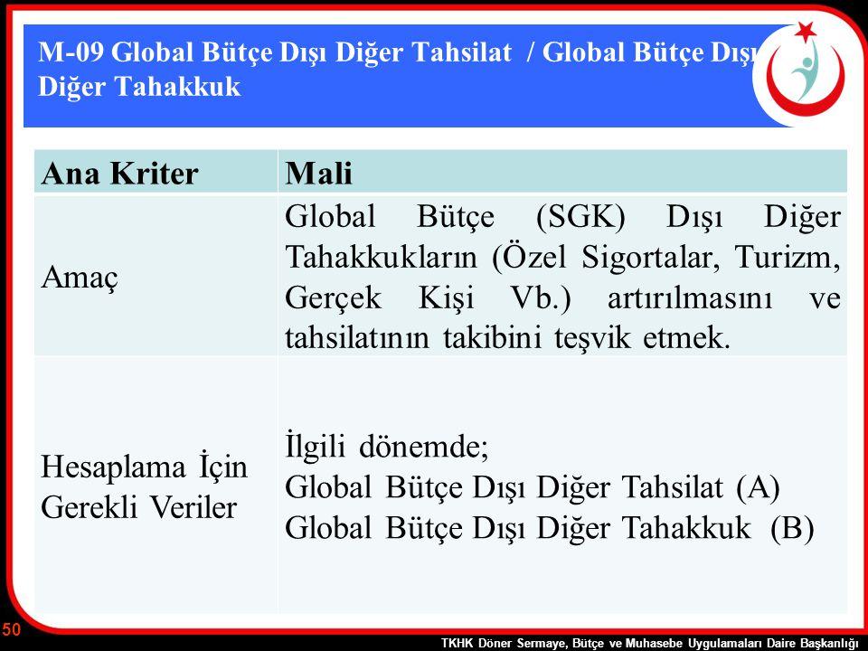 TKHK Döner Sermaye, Bütçe ve Muhasebe Uygulamaları Daire Başkanlığı 50 Ana KriterMali Amaç Global Bütçe (SGK) Dışı Diğer Tahakkukların (Özel Sigortala