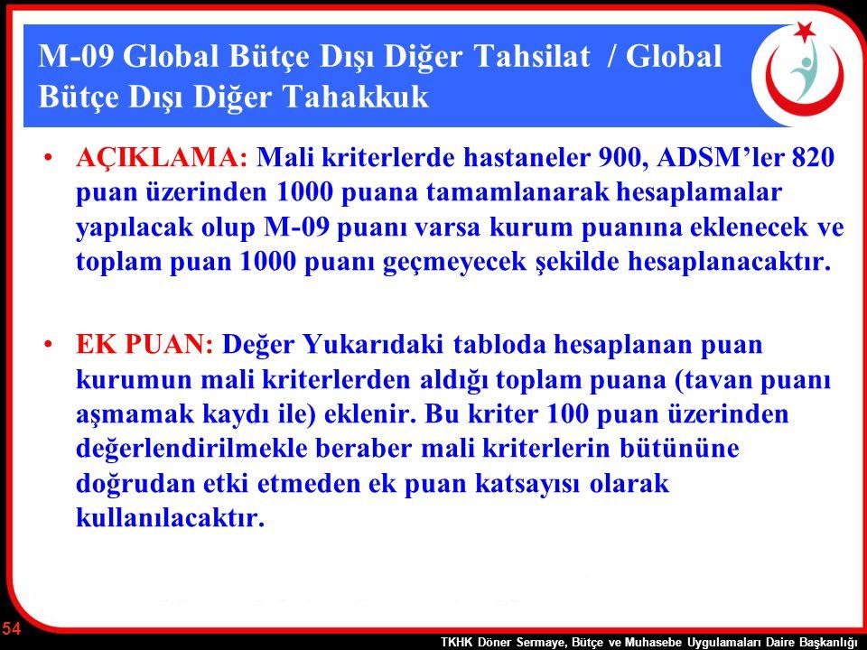 M-09 Global Bütçe Dışı Diğer Tahsilat / Global Bütçe Dışı Diğer Tahakkuk AÇIKLAMA: Mali kriterlerde hastaneler 900, ADSM'ler 820 puan üzerinden 1000 p