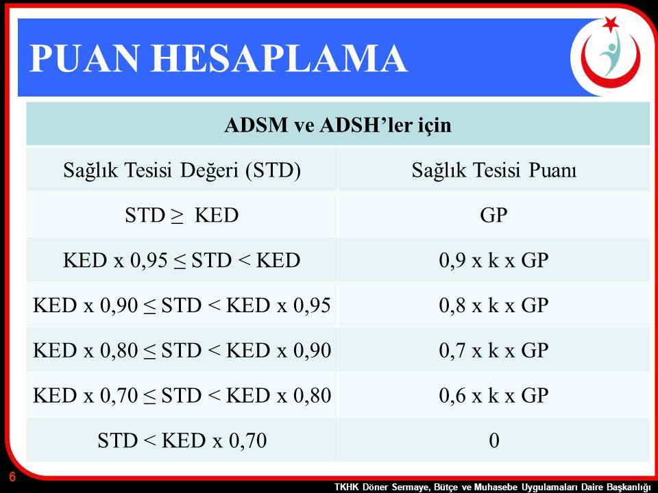 PUAN HESAPLAMA ADSM ve ADSH'ler için Sağlık Tesisi Değeri (STD)Sağlık Tesisi Puanı STD ≥ KEDGP KED x 0,95 ≤ STD < KED0,9 x k x GP KED x 0,90 ≤ STD < K