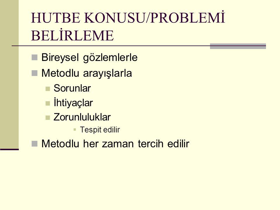HUTBE KONUSU/PROBLEMİ BELİRLEME Bireysel gözlemlerle Metodlu arayışlarla Sorunlar İhtiyaçlar Zorunluluklar  Tespit edilir Metodlu her zaman tercih ed