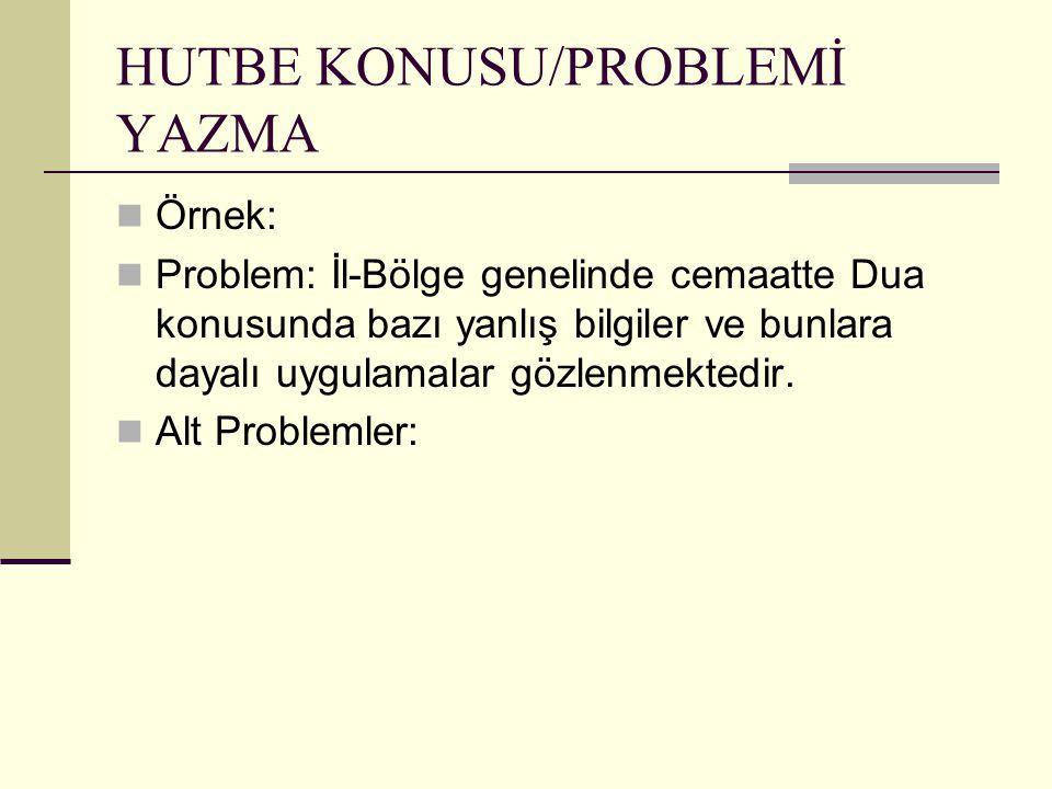 HUTBE KONUSU/PROBLEMİ YAZMA Örnek: Problem: İl-Bölge genelinde İslam Dininde tabiata verilen değer konusunda bilgisizlik ve buna bağlı duyarsızlık gözlenmektedir.