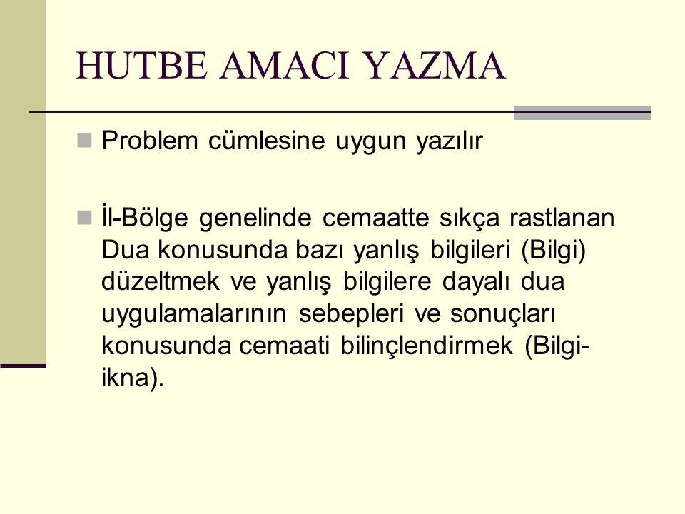 HUTBE AMACI YAZMA Problem cümlesine uygun yazılır İl-Bölge genelinde cemaatte sıkça rastlanan Dua konusunda bazı yanlış bilgileri (Bilgi) düzeltmek ve