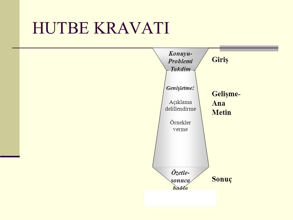 Niçin etkili bir giriş Hutbe bir uçuşa benzetilebilir.