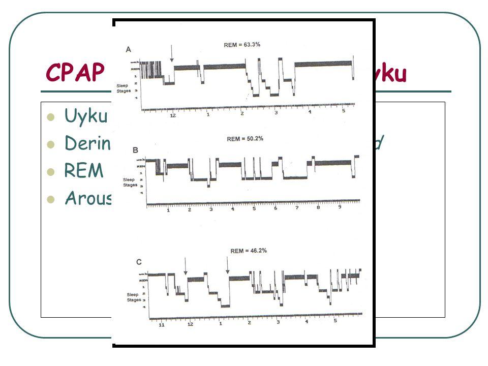 CPAP titrasyon gecesinde uyku Uyku latansında uzama Derin uykuda (evre III-IV) rebaund REM rebaund''u Arousal?