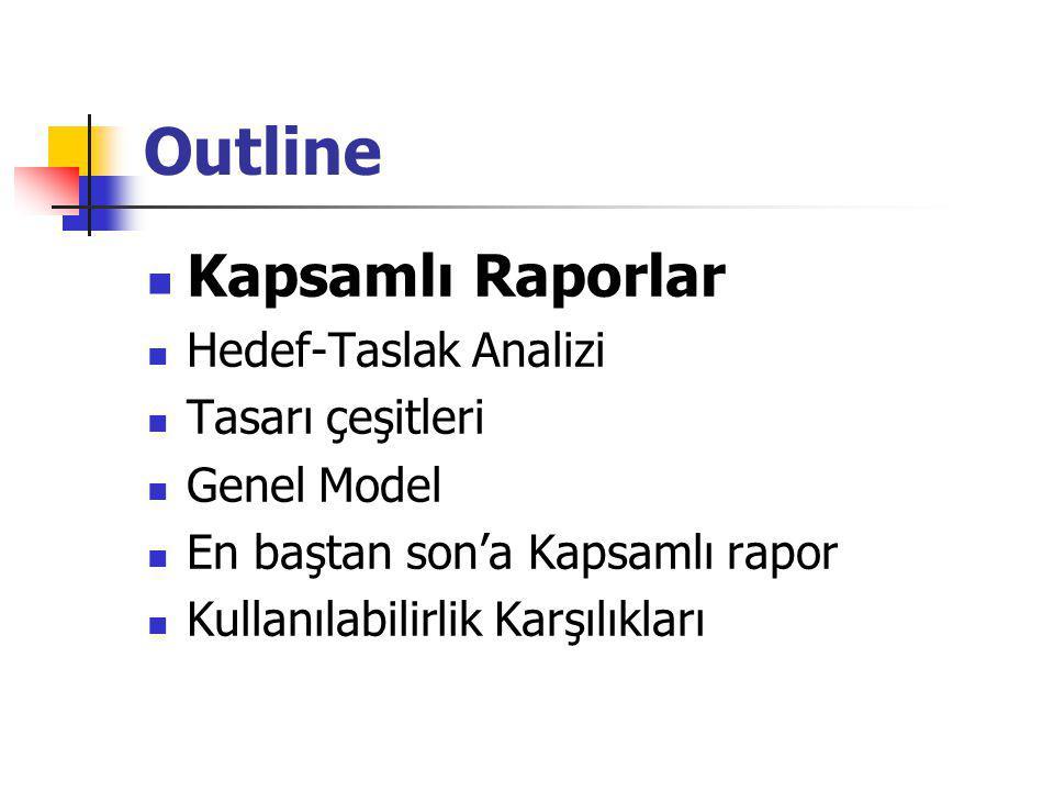 Outline Kapsamlı Raporlar Hedef-Taslak Analizi Tasarı çeşitleri Genel Model En baştan son'a Kapsamlı rapor Kullanılabilirlik Karşılıkları
