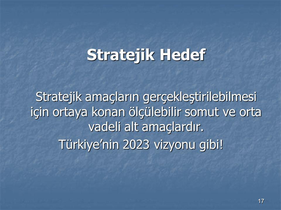 17 Stratejik Hedef Stratejik amaçların gerçekleştirilebilmesi için ortaya konan ölçülebilir somut ve orta vadeli alt amaçlardır. Türkiye'nin 2023 vizy