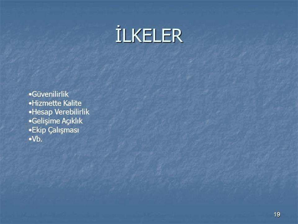 İLKELER 19 Güvenilirlik Hizmette Kalite Hesap Verebilirlik Gelişime Açıklık Ekip Çalışması Vb.