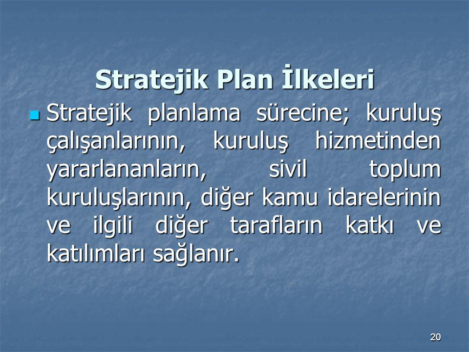 20 Stratejik Plan İlkeleri Stratejik planlama sürecine; kuruluş çalışanlarının, kuruluş hizmetinden yararlananların, sivil toplum kuruluşlarının, diğer kamu idarelerinin ve ilgili diğer tarafların katkı ve katılımları sağlanır.