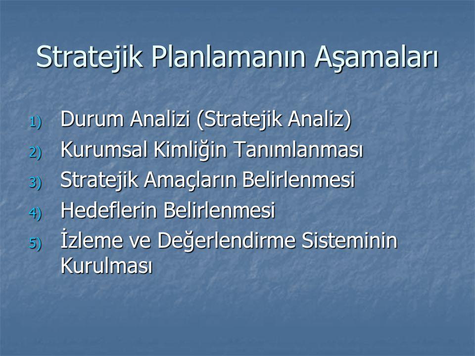 Stratejik Planlamanın Aşamaları 1) Durum Analizi (Stratejik Analiz) 2) Kurumsal Kimliğin Tanımlanması 3) Stratejik Amaçların Belirlenmesi 4) Hedeflerin Belirlenmesi 5) İzleme ve Değerlendirme Sisteminin Kurulması
