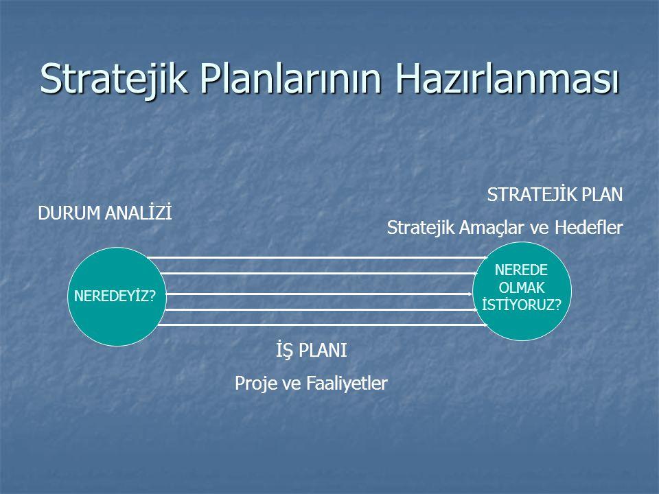 Stratejik Planlarının Hazırlanması NEREDEYİZ? NEREDE OLMAK İSTİYORUZ? DURUM ANALİZİ STRATEJİK PLAN Stratejik Amaçlar ve Hedefler İŞ PLANI Proje ve Faa