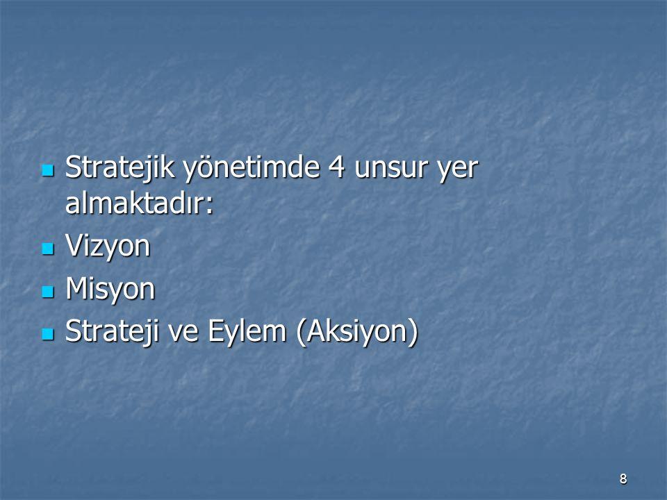 Stratejik yönetimde 4 unsur yer almaktadır: Stratejik yönetimde 4 unsur yer almaktadır: Vizyon Vizyon Misyon Misyon Strateji ve Eylem (Aksiyon) Strate
