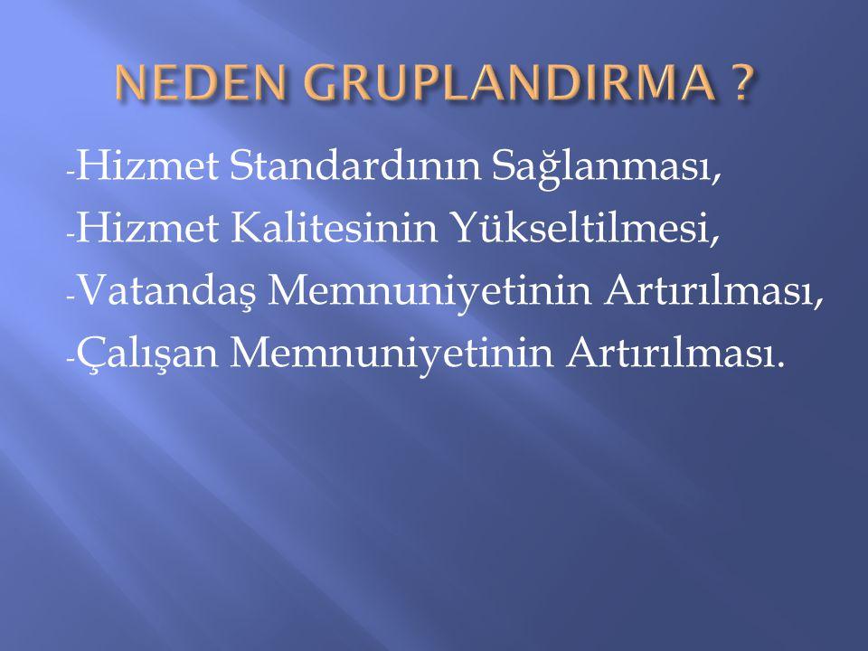 - Hizmet Standardının Sağlanması, - Hizmet Kalitesinin Yükseltilmesi, - Vatandaş Memnuniyetinin Artırılması, - Çalışan Memnuniyetinin Artırılması.