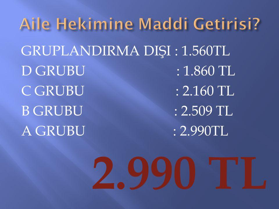GRUPLANDIRMA DIŞI : 1.560TL D GRUBU : 1.860 TL C GRUBU : 2.160 TL B GRUBU : 2.509 TL A GRUBU : 2.990TL 2.990 TL