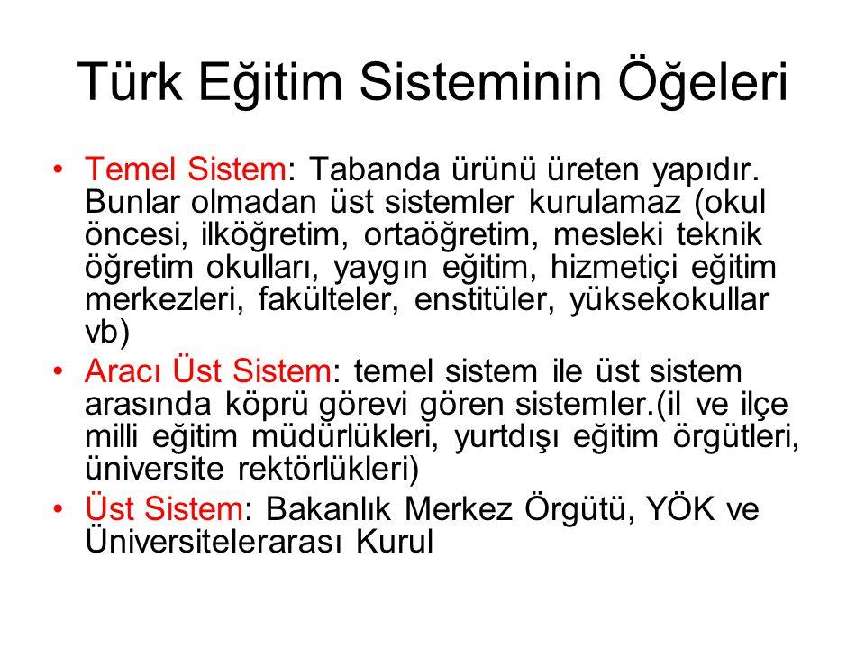 Türk Eğitim Sisteminin Öğeleri Temel Sistem: Tabanda ürünü üreten yapıdır.