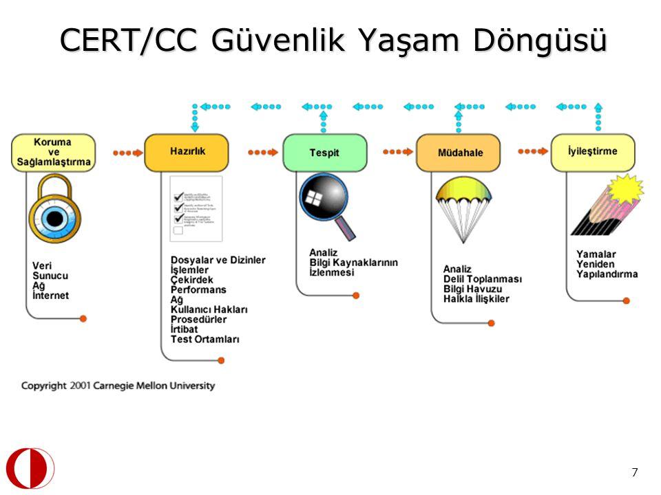 7 CERT/CC Güvenlik Yaşam Döngüsü