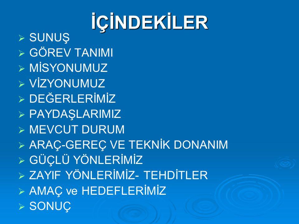 SUNUŞ Üniversitemiz II.