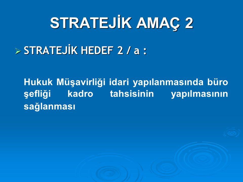 STRATEJİK AMAÇ 2  STRATEJİK HEDEF 2 / a : Hukuk Müşavirliği idari yapılanmasında büro şefliği kadro tahsisinin yapılmasının sağlanması