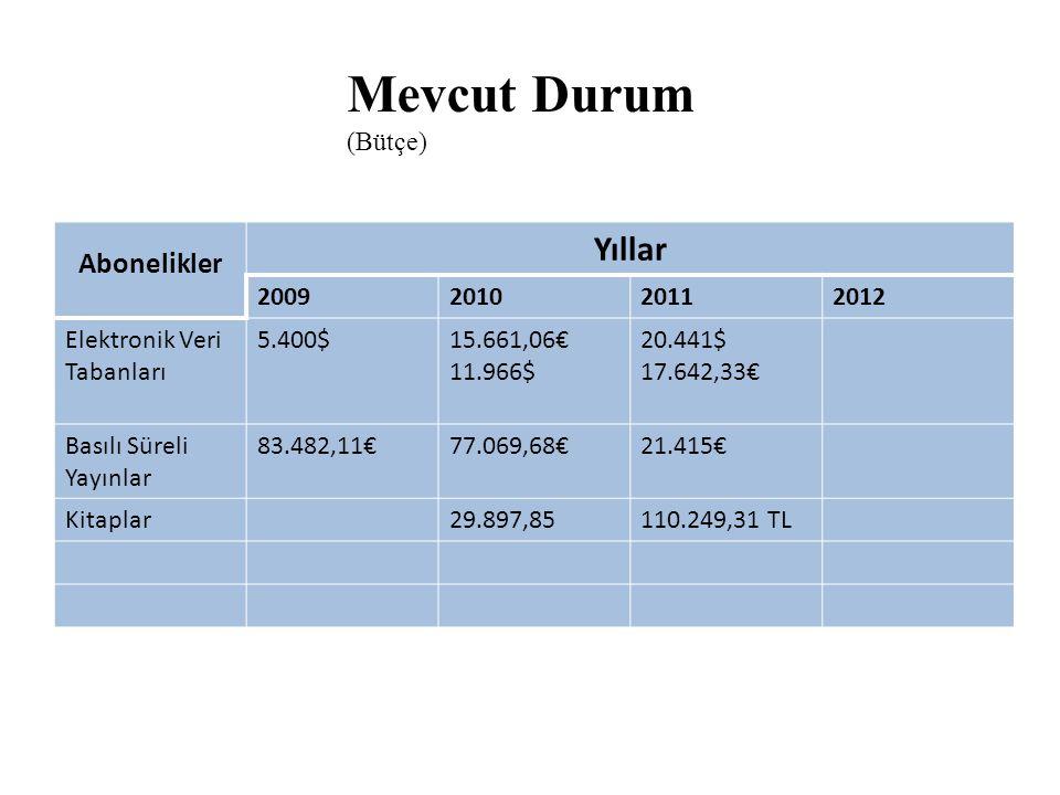 Abonelikler Yıllar 2009201020112012 Elektronik Veri Tabanları 5.400$15.661,06€ 11.966$ 20.441$ 17.642,33€ Basılı Süreli Yayınlar 83.482,11€77.069,68€2