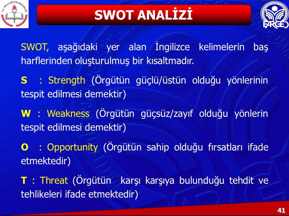 41 SWOT, aşağıdaki yer alan İngilizce kelimelerin baş harflerinden oluşturulmuş bir kısaltmadır.