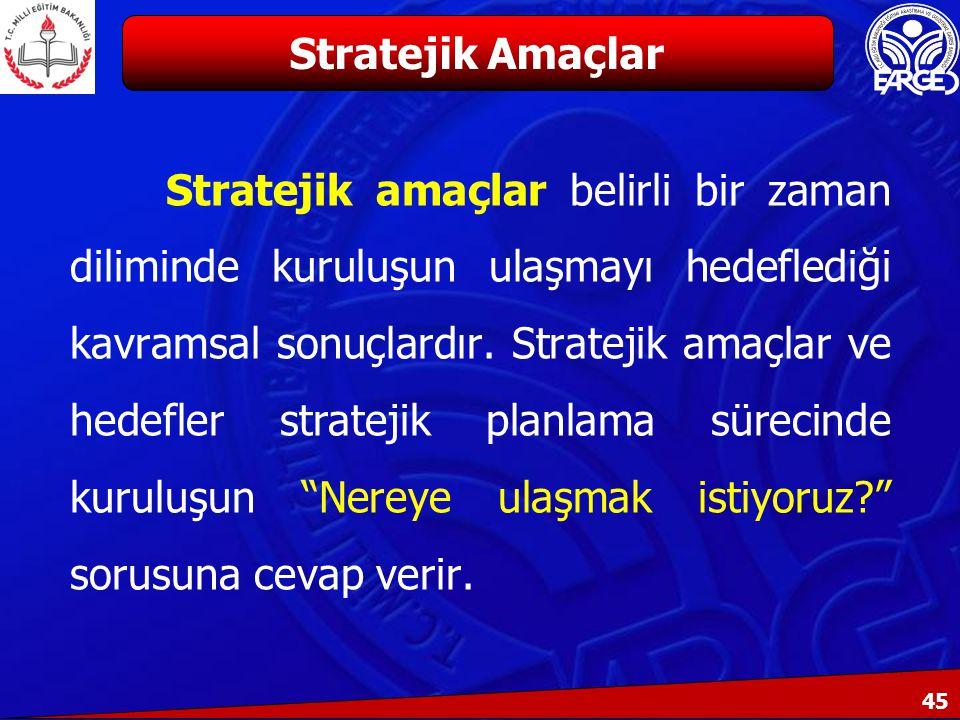45 Stratejik amaçlar belirli bir zaman diliminde kuruluşun ulaşmayı hedeflediği kavramsal sonuçlardır.