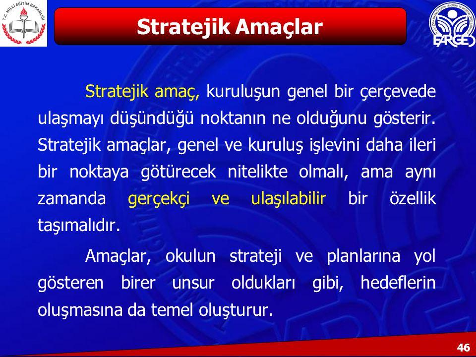 46 Stratejik amaç, kuruluşun genel bir çerçevede ulaşmayı düşündüğü noktanın ne olduğunu gösterir.