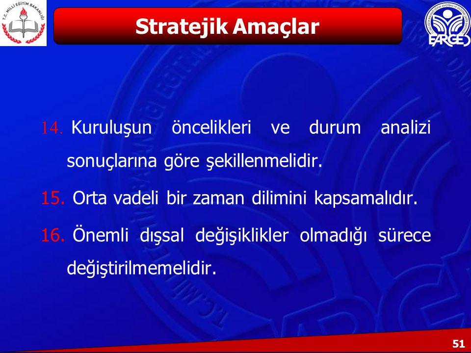 14.Kuruluşun öncelikleri ve durum analizi sonuçlarına göre şekillenmelidir.