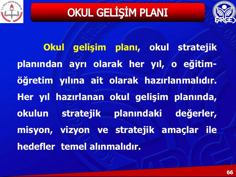 66 Okul gelişim planı, okul stratejik planından ayrı olarak her yıl, o eğitim- öğretim yılına ait olarak hazırlanmalıdır.