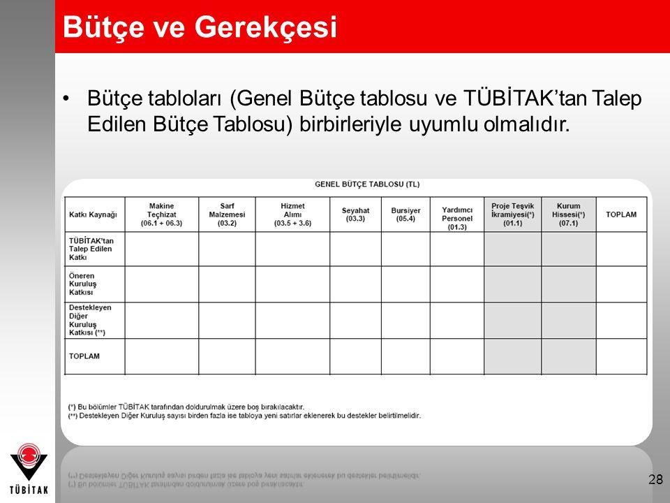 Bütçe ve Gerekçesi Bütçe tabloları (Genel Bütçe tablosu ve TÜBİTAK'tan Talep Edilen Bütçe Tablosu) birbirleriyle uyumlu olmalıdır. 28