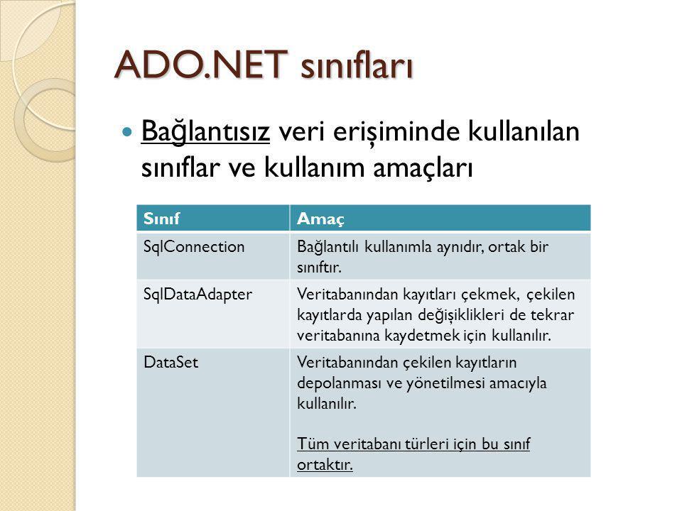 ADO.NET sınıfları Ba ğ lantısız veri erişiminde kullanılan sınıflar ve kullanım amaçları SınıfAmaç SqlConnectionBa ğ lantılı kullanımla aynıdır, ortak