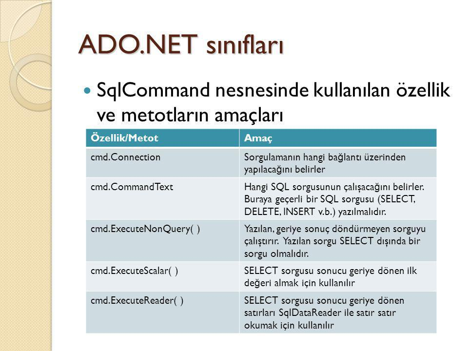ADO.NET sınıfları SqlCommand nesnesinde kullanılan özellik ve metotların amaçları Özellik/MetotAmaç cmd.ConnectionSorgulamanın hangi ba ğ lantı üzerin
