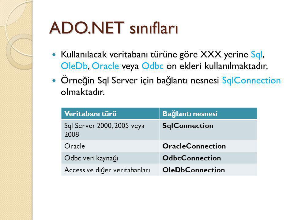 ADO.NET sınıfları Kullanılacak veritabanı türüne göre XXX yerine Sql, OleDb, Oracle veya Odbc ön ekleri kullanılmaktadır. Örne ğ in Sql Server için ba
